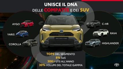 2021 Toyota Yaris Cross Presentazione stampa - Mariano Autuori, Direttore marketing Toyota