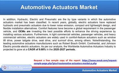 Automotive Actuators Market, By Application, Companies, Forecast By 2027