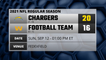Chargers @ Football Team Game Preview for SUN, SEP 12 - 01:00 PM ET