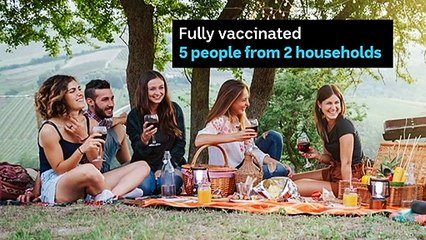 Victorians to enjoy more freedoms this weekend as vaccination milestone reached