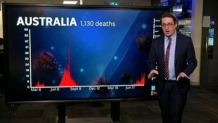Analyst compares fatality rates in Victoria's COVID outbreaks