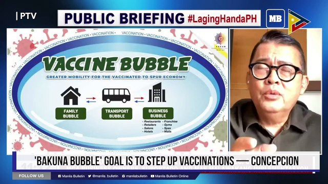 'Bakuna Bubble' goal is to step up vaccinations — Concepcion