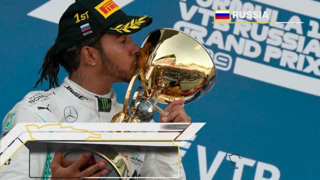 Russian Grand Prix preview