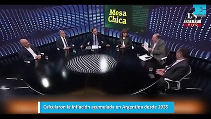 Calcularon la inflación acumulada en Argentina desde 1935