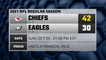 Chiefs @ Eagles Game Recap for SUN, OCT 03 - 01:00 PM EST