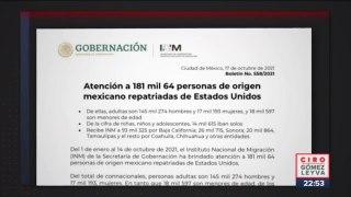 181 mil mexicanos han sido deportados desde Estados Unidos en 2021