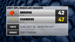 Browns @ Chargers Game Recap for SUN, OCT 10 - 04:05 PM EST