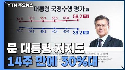 문 대통령 지지도 14주 만에 30%대...민주당도 하락 / YTN
