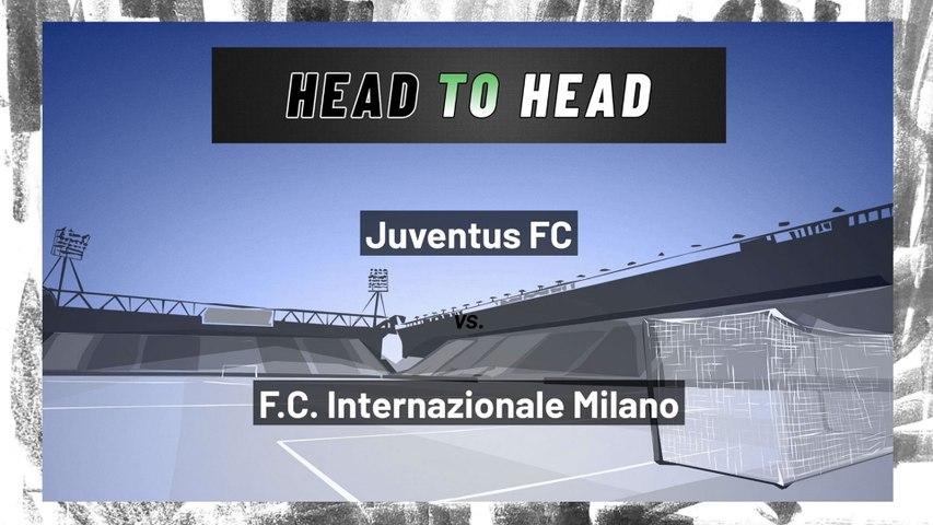 F.C. Internazionale Milano vs Juventus FC: Moneyline