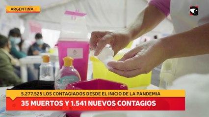 35 muertos y 1.541 nuevos contagios en Argentina