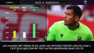 3e j. (en retard) - 5 choses à savoir avant Nice-Marseille