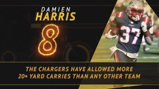 Fantasy Hot or Not - Harris to ignite against a dim Chargers defense?