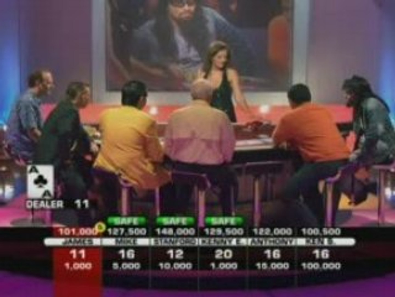 Poker terminology big blind