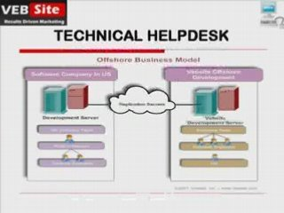 Technical Helpdesk services