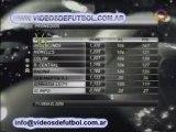 Torneo Clausura 2008 - Fecha 11 - Posiciones y proxima fecha