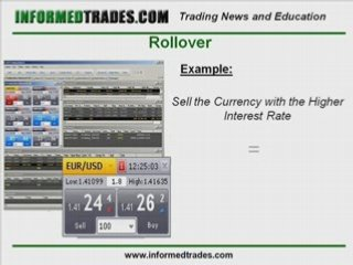 How Rollover Works in Forex Trading