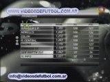 Torneo Clausura 2008 - Fecha 13 - Posiciones y proxima fecha