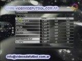 Torneo Clausura 2008 - Fecha 14 - Posiciones y proxima fecha