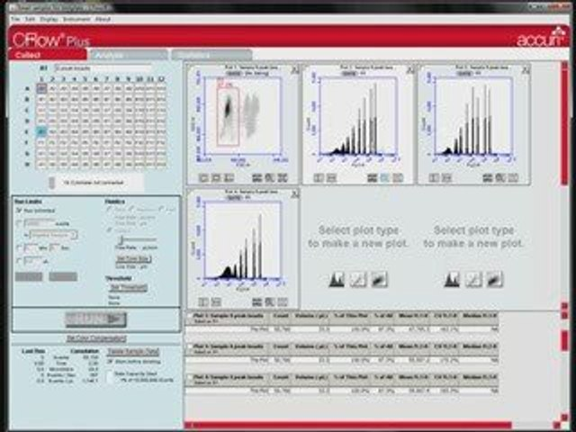 Accuri Cytometers 6 and 8 Peak Bead Templates