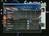 EURO 2008/PES 2008 - Group Results