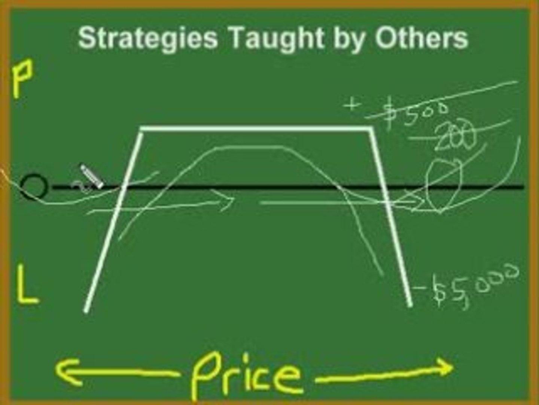 Option Strategy Comparison
