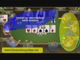 Poker betting Tips on Poker betting and online poker betting
