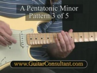 Pentatonic Guitar Scale Lesson 3 Of 5