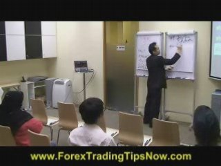 Forex Trading Education: Learn How to Earn Cash with Forex