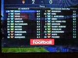 Monaco vs Tottenham (PSM)
