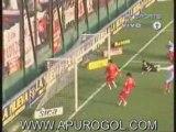 Arsenal 3 Argentinos 0 Goles Facundo Sava Papu Gomez