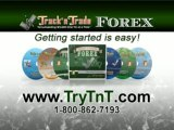 Forex Trading, Currency Trading, FX Trading