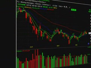 Accendo Traders Weekend Technical Analysis Trade Plan