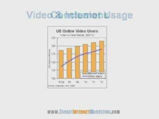 Houston Internet Marketing Houston Video Marketing