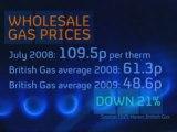 Gas bills cut