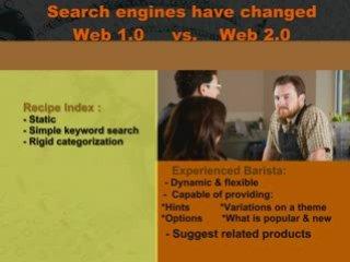 Social Media Marketing part 1