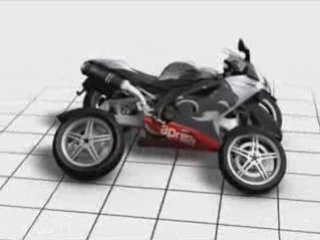 Wesll Aprilia Quad Visualization