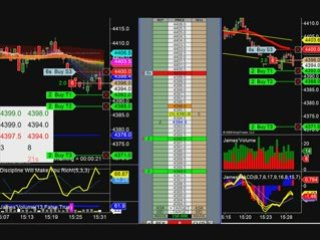 Day Trading Futures