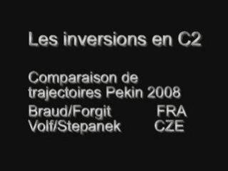 Double ecran inversion C2