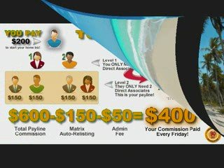 Global Matrix System — Easy Money Making Income Opportunity