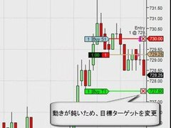 S P500 day trading 3 12