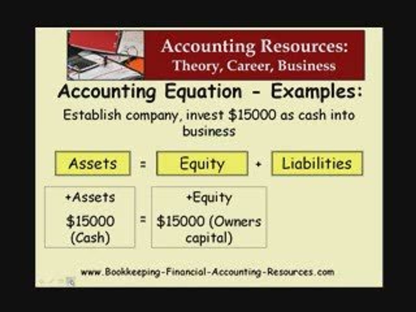 Accounting Terms - Accounting Equation