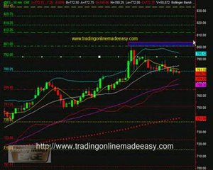 Day trading S&P 500 emini futures trading course March 20…