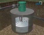 Pompe Hya-rain de KSB pour la récupération d'eau de pluie
