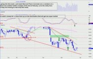 Falling Wedge Alert  ABT and INSP