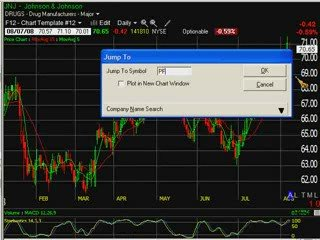 How to Be a Day Trader August 7, 2008