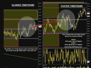 Learn To Trade Futures With The James Wave Trading System…