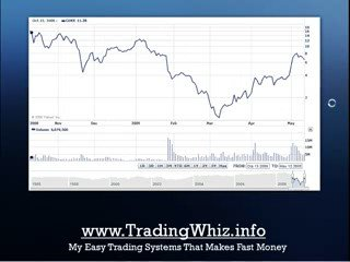 COURSE – Day Trading Strategies (video2)
