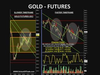 Trading, Trader, Day, Trading, Dax Futures Trading System