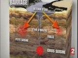 Barrage,tremblement de terre
