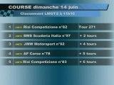 24 heures du Mans : 11h30 - Classement LMP2,LMGT1,LMGT2